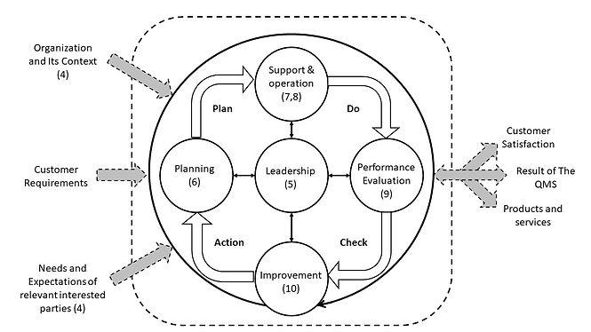 QMS Framework.jpg