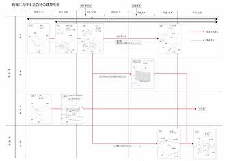町歩き 図式化完成-01のコピー.jpg