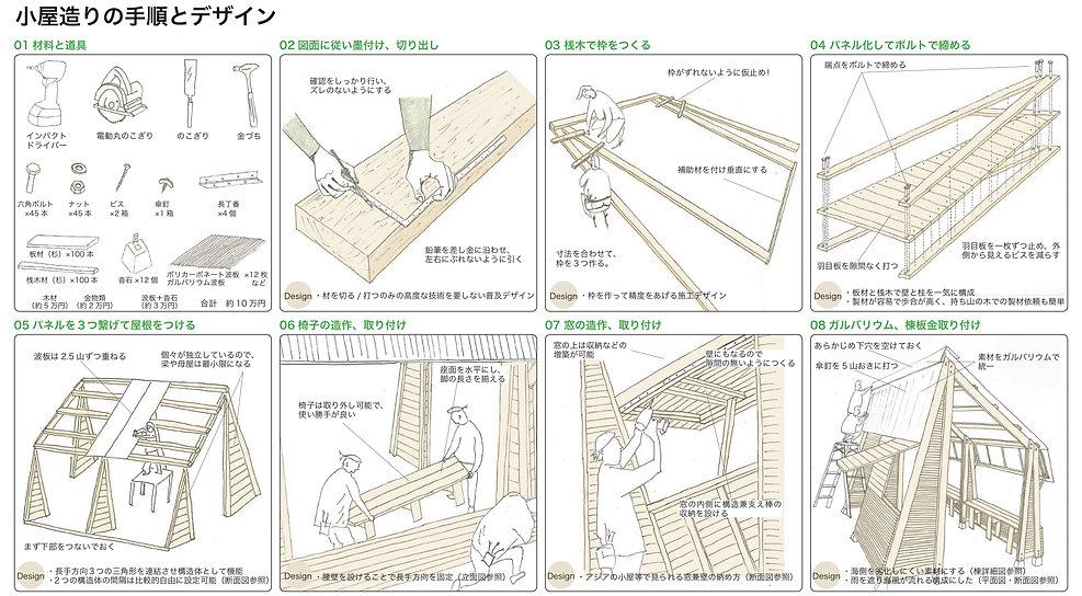 建築コンクールのコピー.jpg