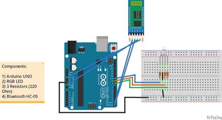 RGB LED circuitry