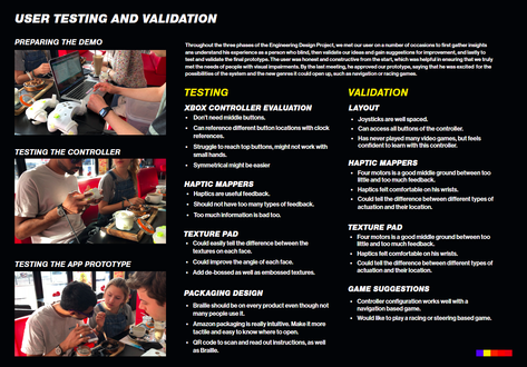 User Testing and Validation