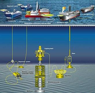 تقنيات تصميم حفر الآبار البحرية