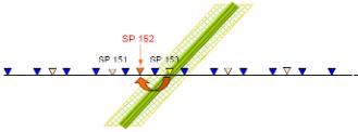الشكل(3.18):تهجير النقطة 153