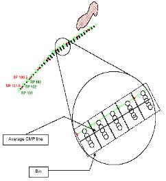 الشكل(3.15):تحديد منطقة مستطيلة وخلاياها