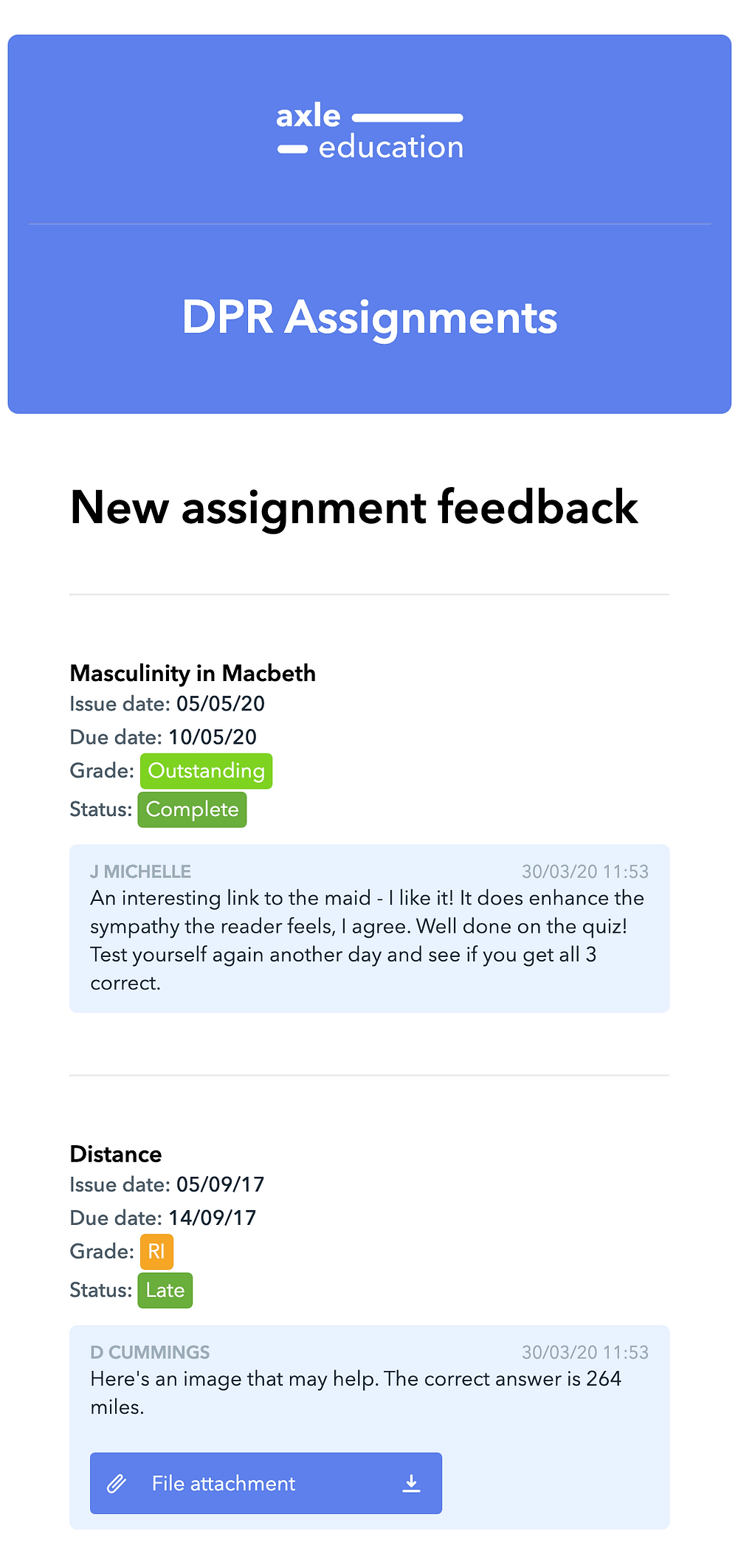 Example assignment feedback email