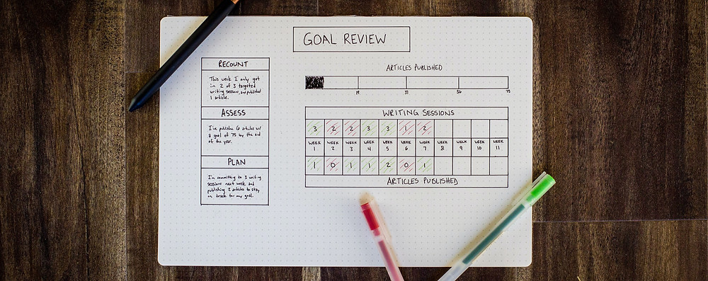 How do you keep yourself motivated? Goal setting