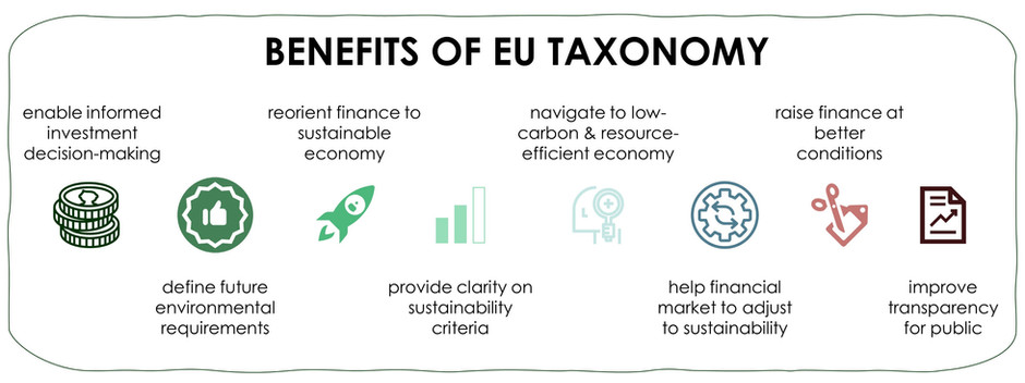 What are the benefits of EU Taxonomy?
