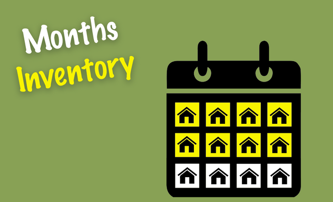 The Denver Metro area has 1.7 months of inventory; what does that mean?