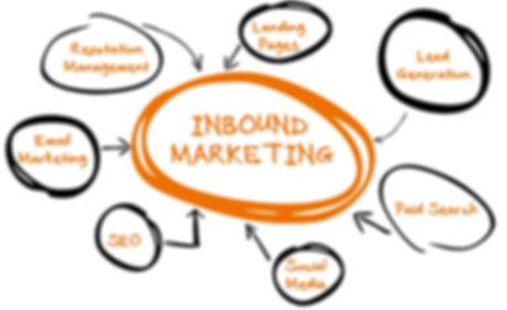 pgconteudopratico-inbound-marketing-agro