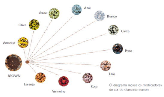 a-polemica-beleza-do-brown-02.png