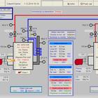 Automatizacija i upravljanje