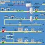 Remont energetske i upravljačke opreme u MRS-i u KTE Jertovec