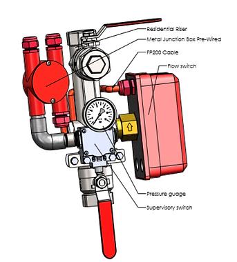 monitored resi riser valve.png