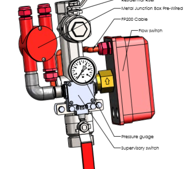 What is Monitoring of a BS9251 Fire Sprinkler System?