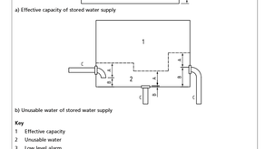 Monitoring Tanks in a Domestic and Residential Sprinkler System