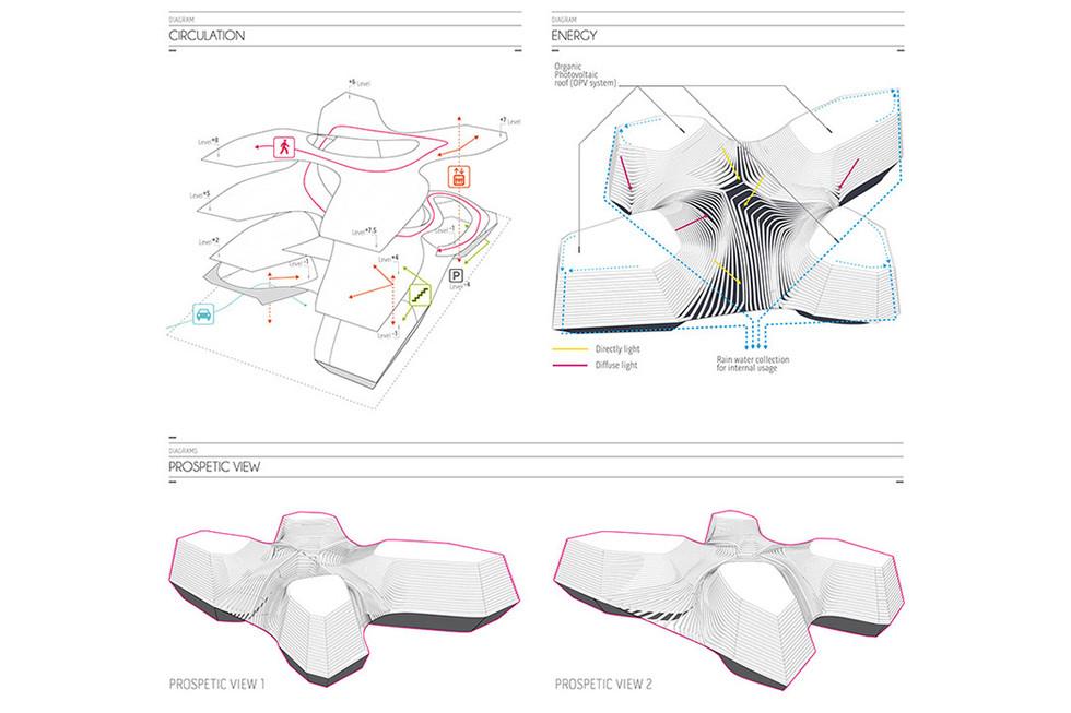Daegu-diagram-energy.jpg