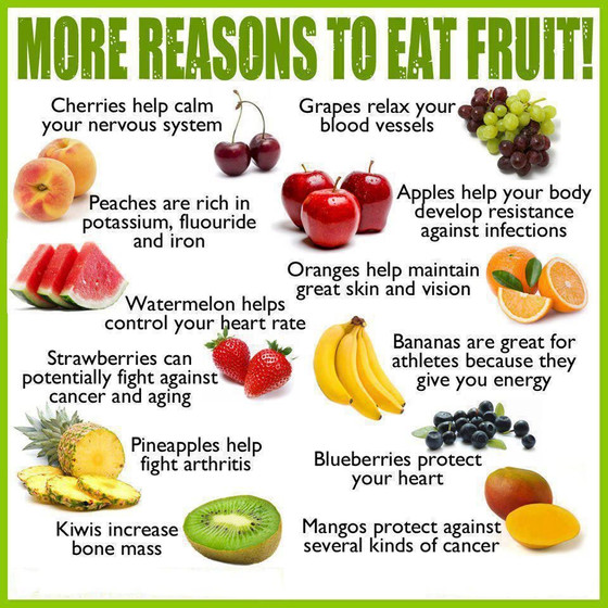 Eat Your Fruit!!
