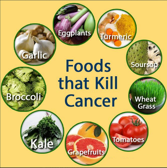 Foods that kill cancer!!