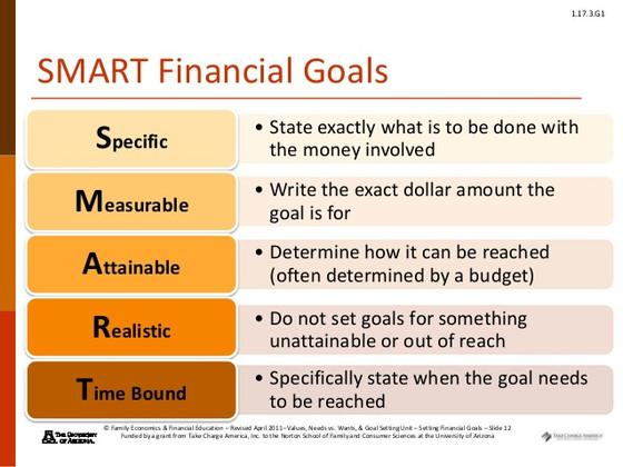SmartFinancial Goals