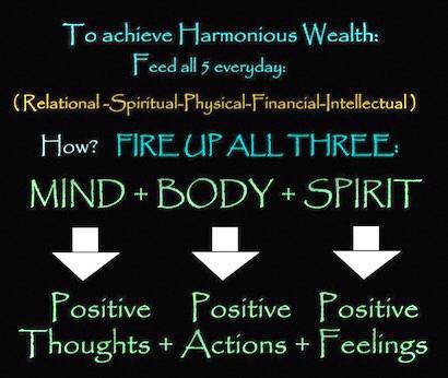 Mind - Body - Spirit