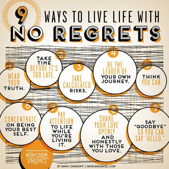 Live with no Regrets!