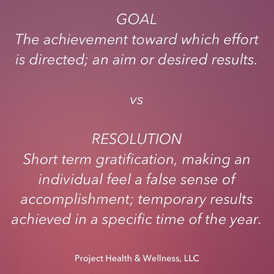 Goal vs Resolution