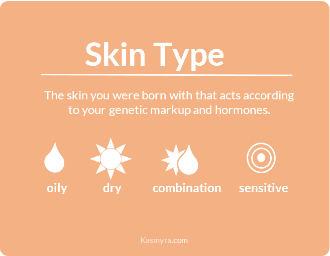 what is skin type
