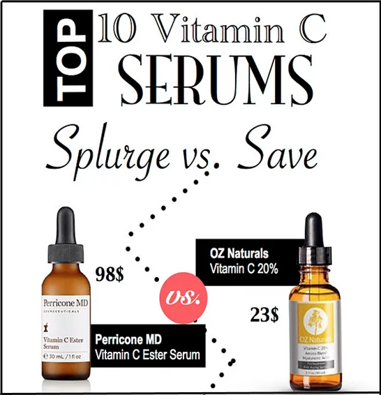 Top 10 Vitamin C Serums