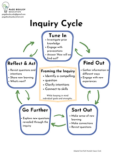 Page Bouley Inquiry Cycle.png