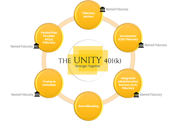 Unity Schematic 2.png