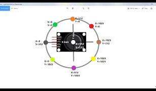 Controlling Servo motor with Joystick