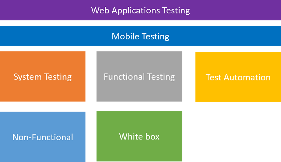 TestingServices.png