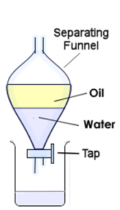 Decanting two liquids with different densities