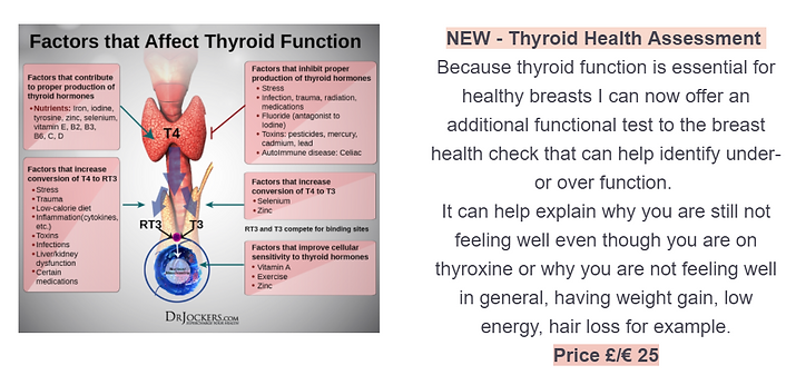 Thyroid test thermo Nov 2020.png