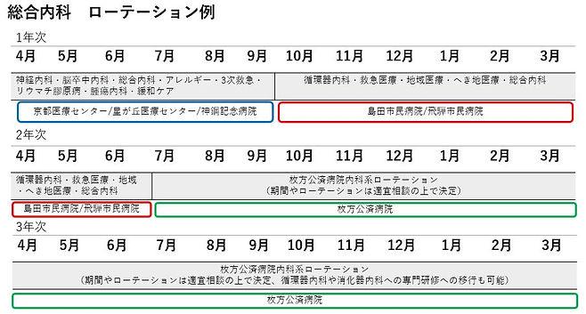 専攻医総合内科スケジュール図.JPG