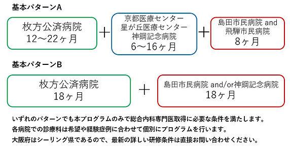 専攻医研修期間図2パターン.JPG