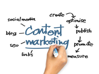 Why Content Marketing Is Important for Your Businesses