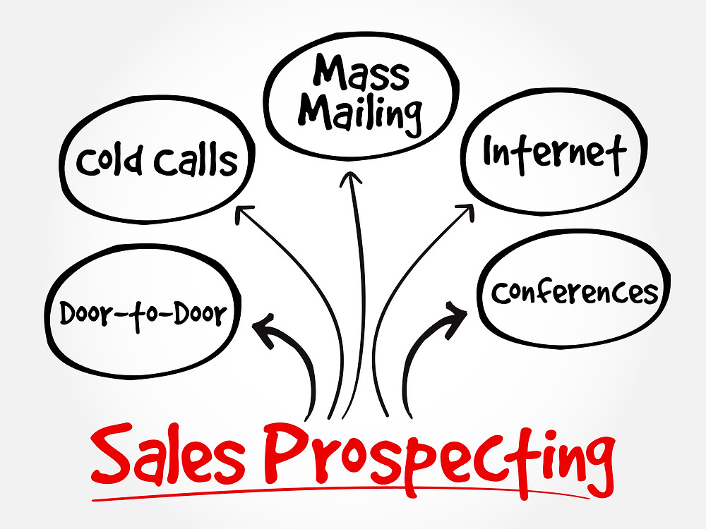 sales prospects