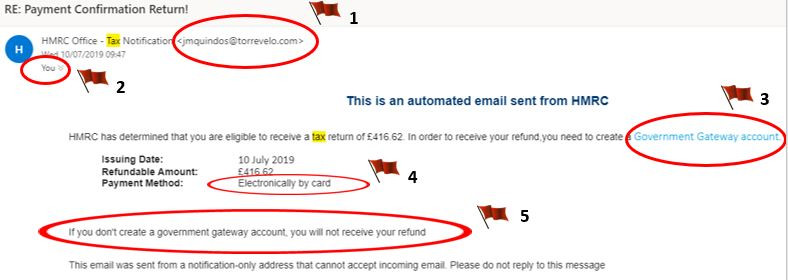 Snapshot of phishing email with red warning flags