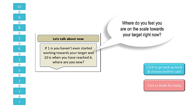 Interactive Digital Solution Focused Cards