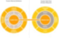 Fusion Core.jpg