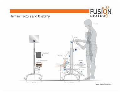Fusion ID Human factors.jpg