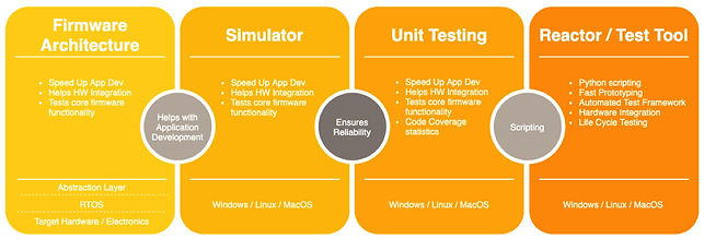 Firmware Architecture.jpg
