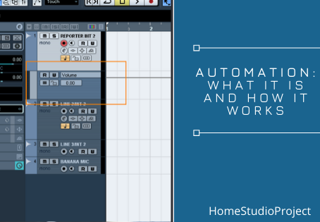 Automation: What is it and how it works