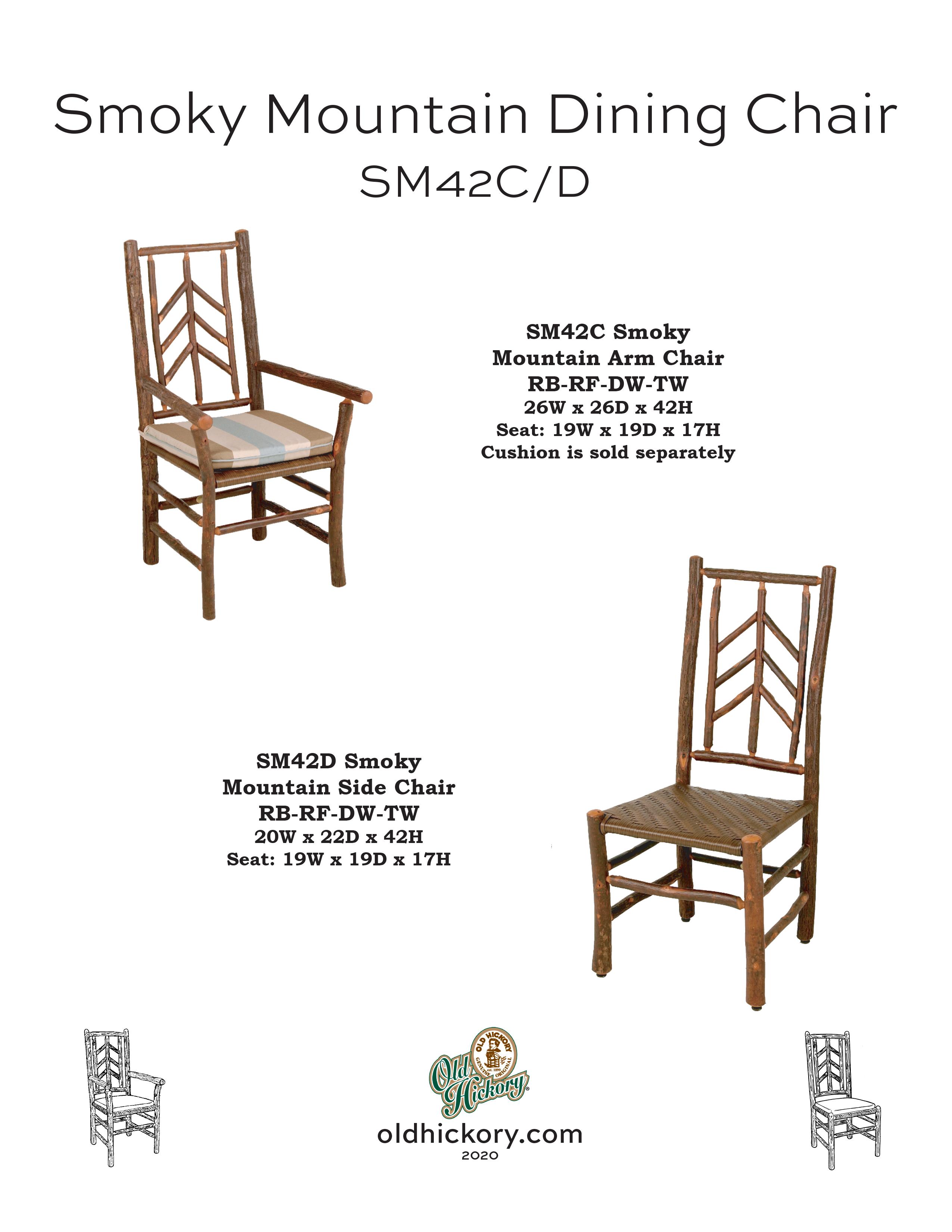 SM42C & SM42D
