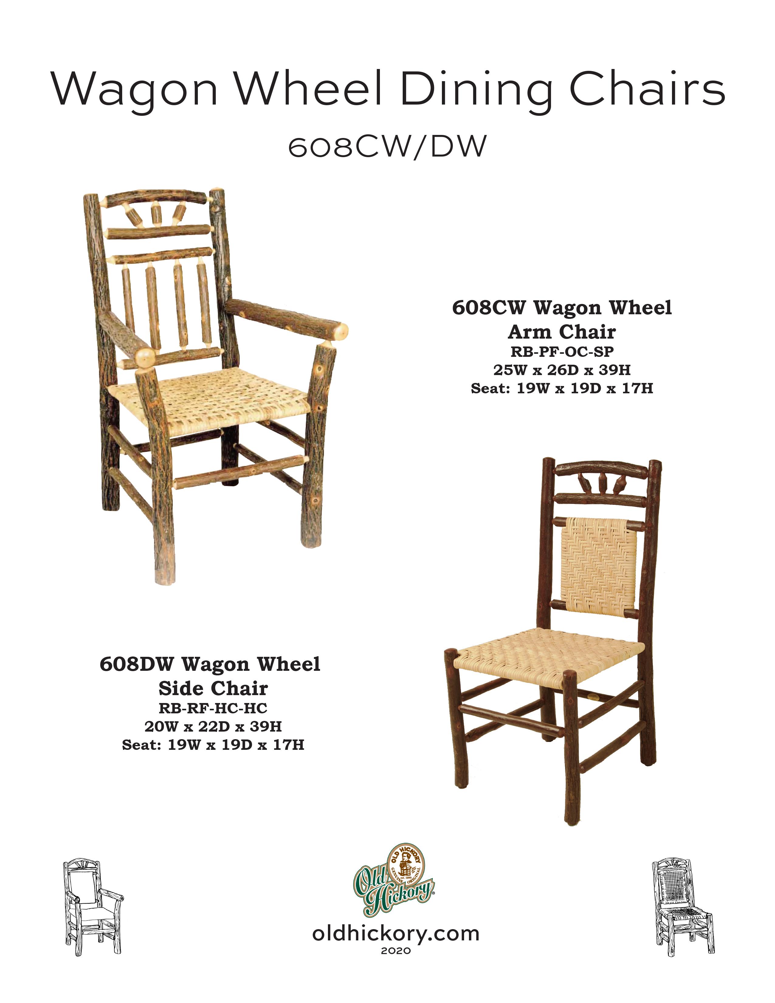 608CW & 608DW