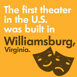 virginia-state-lesson-internet-online-google-doc-travel-geography-fact5
