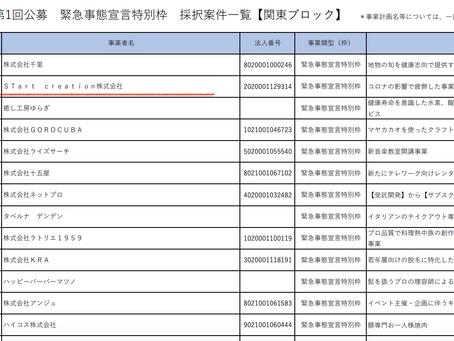 【選出決定】事業再構築補助金採択企業に弊社が選ばれました!!!