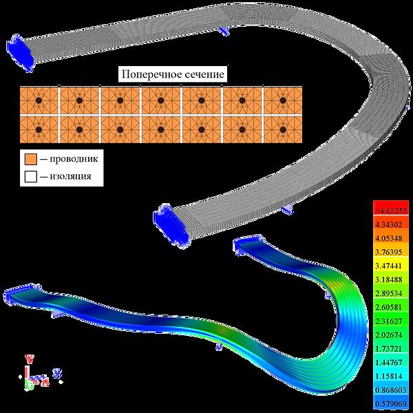 Модель секции катушки проводника и эквивалентные напряжения