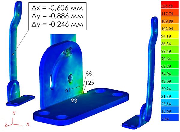 Напряжения в металлических частях сиденья от вертикальной нагрузки при поднятом валике